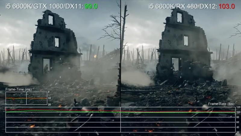 Battlefield 1: PS4 vs Xbox One/PC Сравнение графики + тест частоты кадров
