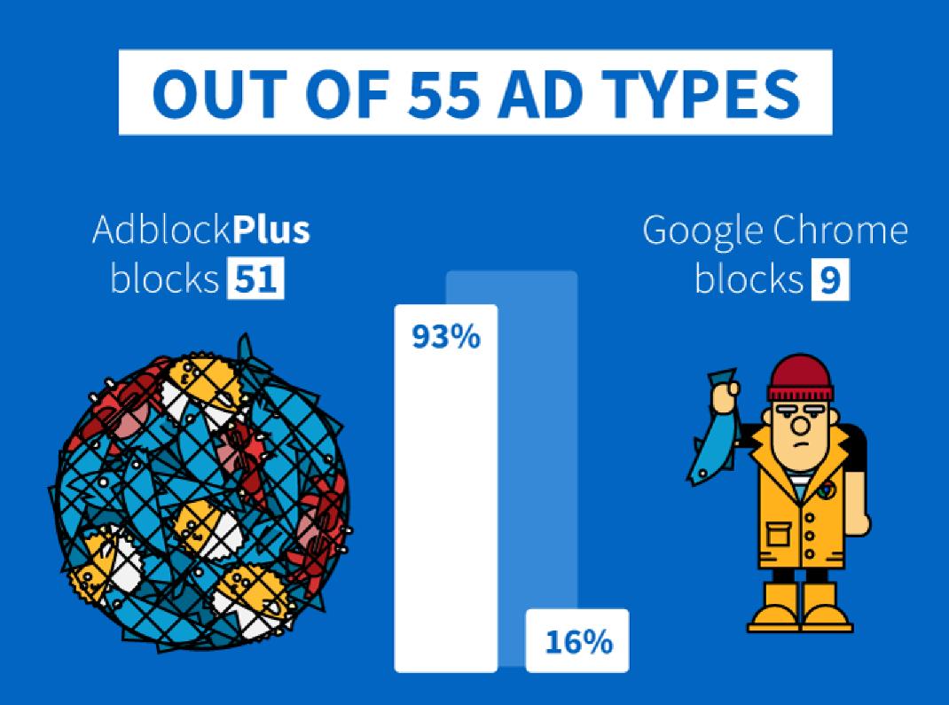 Не блокируется реклама на гугле реклама яндекс весна 2014