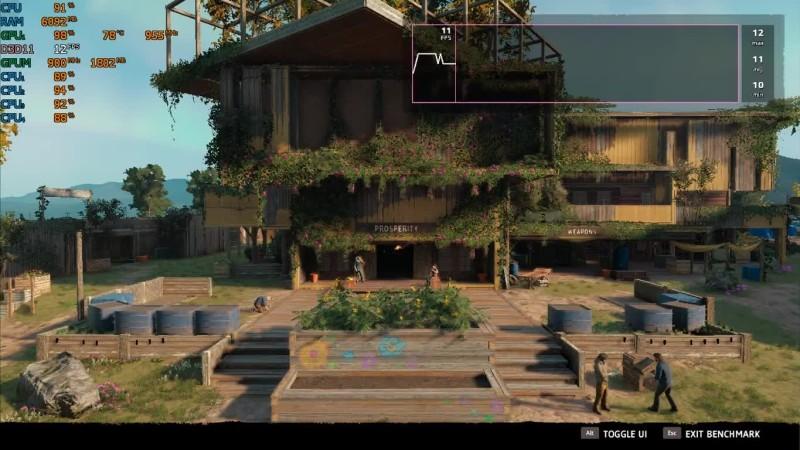Far Cry New Dawn на слабом ноутбуке