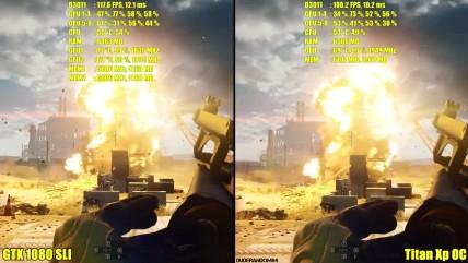 Battlefield 0 Titan Xp OC Vs GTX 0080 SLI 0K Частота кадров Сравнение
