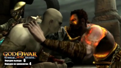 God of War - История серии