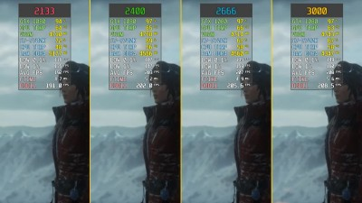 Сравнение - Rise of the Tomb Raider RAM 2133 MHz vs. 2400 MHz vs. 2666 MHz vs. 3000 MHz (wolfgang)