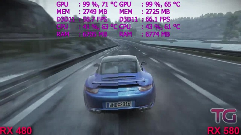 Тест производительности в 6 играх RX 580 vs RX 480 (Ryzen 1600)