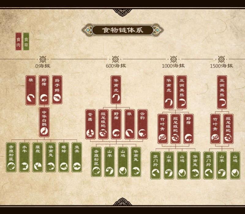 О выживании в Age of Wushu 2 15218