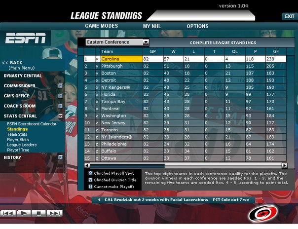 NHL 2004 Rebuilt ESPN Interface