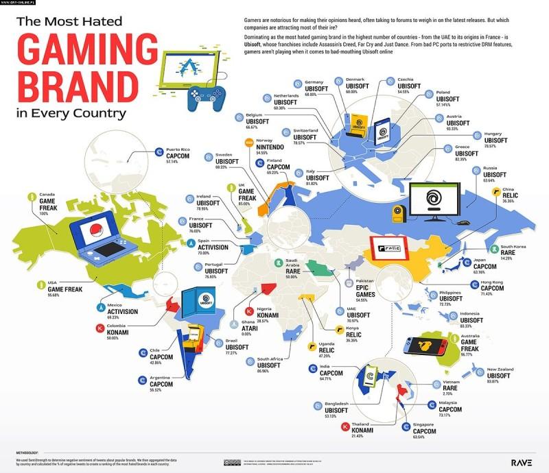 Согласно исследованию, Ubisoft - самый ненавистный издатель игр в мире