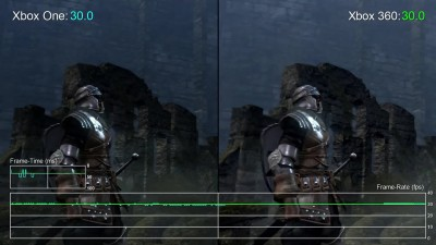 Dark Souls 1 Xbox One vs Xbox 360 Gameplay Frame-Rate Test (DigitalFoundry)