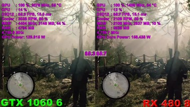 RX 480 8 VS GTX 1060 6 in Sniper Elite 4