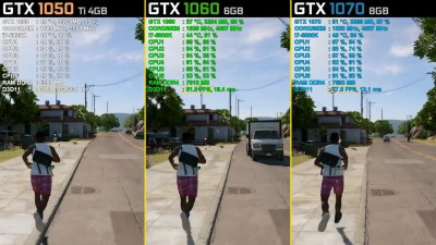 Watch Dogs 2 GTX 1050 Ti vs. GTX 1060 vs. GTX 1070 [1080p]