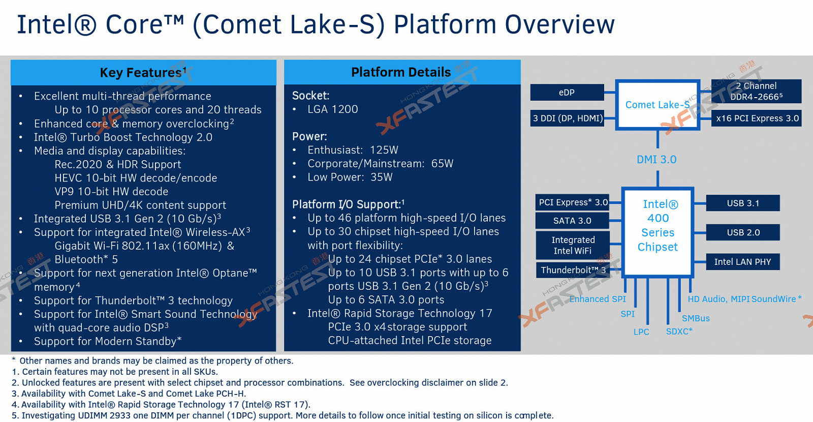 LGA 1200 - именно так будет называться новый процессорный разъём