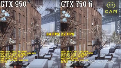 Tom Clancy's The Division - GTX 950 vs GTX 750 ti
