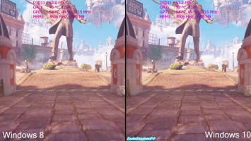 Тест FPS в BioShock Infinite - Windows 10 vs Windows 8 (4К)