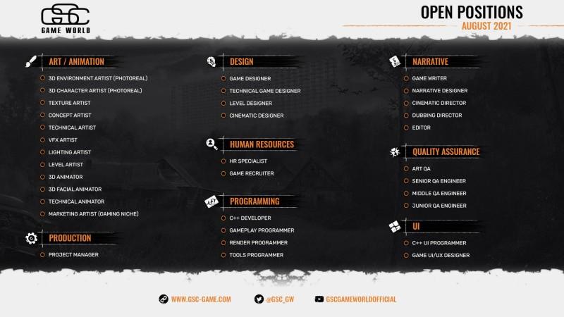Когда поняли, что игру всё же придётся делать: разработчики S.T.A.L.K.E.R. 2 опубликовали список вакансий