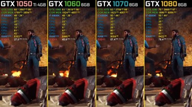 Just Cause 3 - GTX 1050 Ti vs. GTX 1060 vs. GTX 1070 vs. GTX 1080 - 1440p