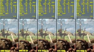 Сравнение частоты кадров - Far Cry Primal 1080 TI Vs 1080 Vs 1070 TI Vs AMD RX 64 Vs AMD RX 56