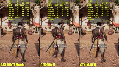Assassin's Creed Origins GTX 1080 TI Vs GTX 980 TI Vs GTX 780 TI Частота кадров