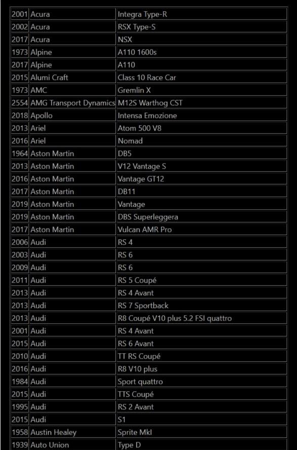Опубликован предварительный список автомобилей в Forza Horizon 5