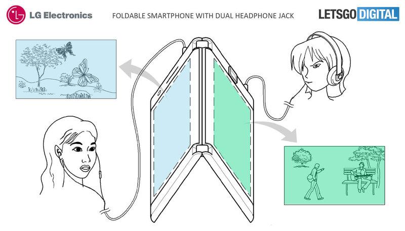 LGзапатентовала необыкновенный складной смартфон
