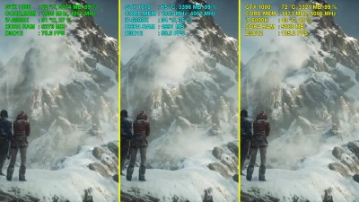 Rise of the Tomb Raider GTX 1060 vs GTX 1070 vs GTX 1080