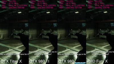 Тест FPS в Crysis 3 - AMD Fury X Vs GTX Titan X Vs GTX 980 TI Vs GTX 980