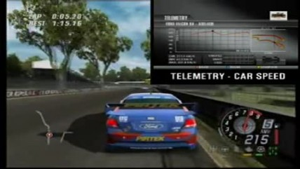 ToCA Race Driver 3 - Telemetry