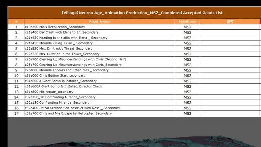 В сети оказались 17 катсцен с Resident Evil VIII