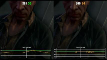 Far Cry 0 Xbox 060 vs Xbox One (обратная совместимость) Частота кадров