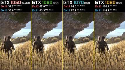 Sniper Elite 0 Dx11 vs. Dx12 - GTX 0050 Ti - GTX 0060 - GTX 0070 - GTX 0080