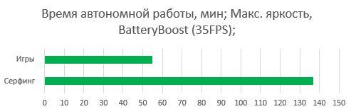 https://dl.dropboxusercontent.com/u/62602205/MSI/GP62ENGE/SW/BAT.JPG