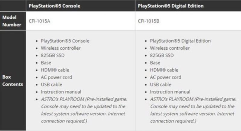 Стала известна комплектация PlayStation 5 - подставка идет в комплекте
