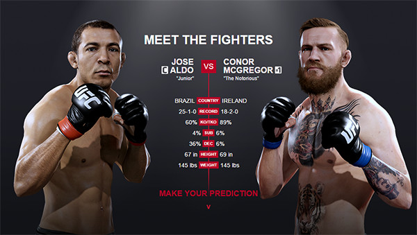 final draft by aldo Big payday on horizon for max holloway after knocking out jose aldo mma breakdown for final spots in 2018 where each team stands going into 2018 nfl draft.