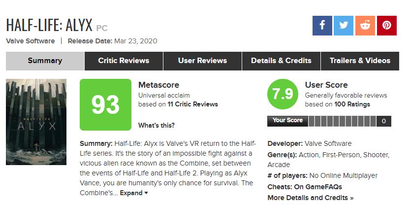Первые оценки Half-Life: Alyx: великолепно