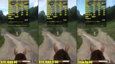 Тест производительности Kingdom Come Deliverance Ultra Titan Xp OC Vs GTX 1080 TI OC Vs GTX 1080 OC 8700K
