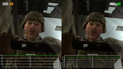 Call of Duty 3 Xbox 360 vs Xbox One (Обратная совместимость) Частота кадров