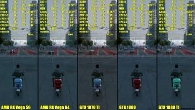Сравнение частоты кадров - Watch Dogs 2 1080 TI Vs 1080 Vs 1070 TI Vs AMD RX 64 Vs AMD RX 56 8700K (DudeRandom84)