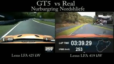 Gran Turismo 5 vs Real Nurburgring HD