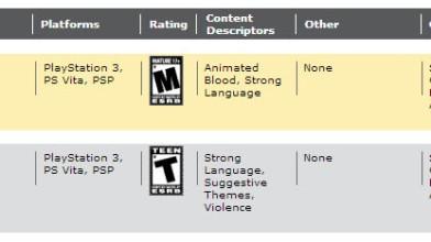 GTA 1 и GTA 2 получили возрастной рейтинг