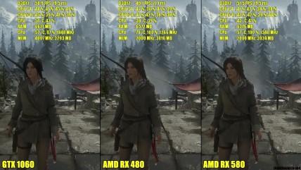 Сравнение производительности Rise Of The Tomb Raider DX12 AMD RX 080 Vs GTX 0060 Vs AMD RX 080 Частота кадров Сравнение