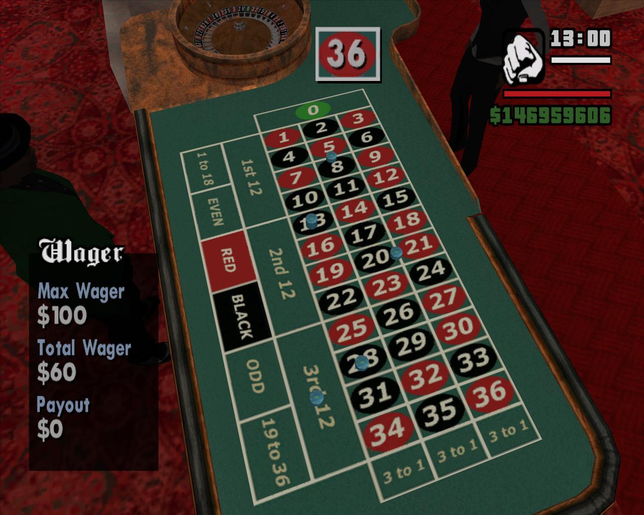 В колстанае казино