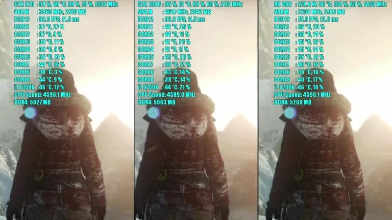 6 Игр Тест RX 480 8GB - GTX 1060 6GB - GTX 970 | 1080p | Фреймрейт Сравнительное испытание