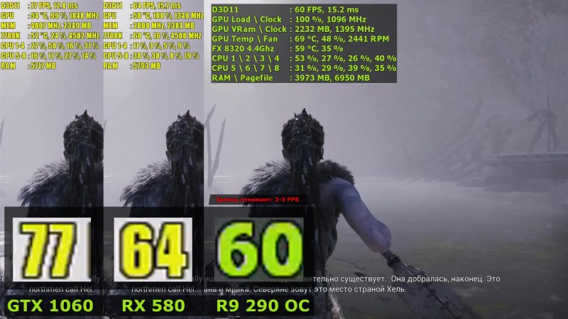 Rx 580 Vs R9 290x