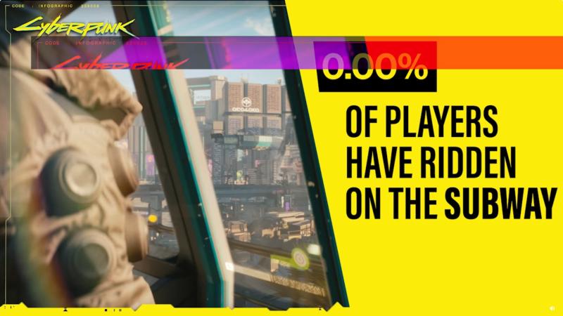 """Игроки Cyberpunk 2077 делают мемные инфографики, пародирующие """"цифры дня"""" от CDPR"""