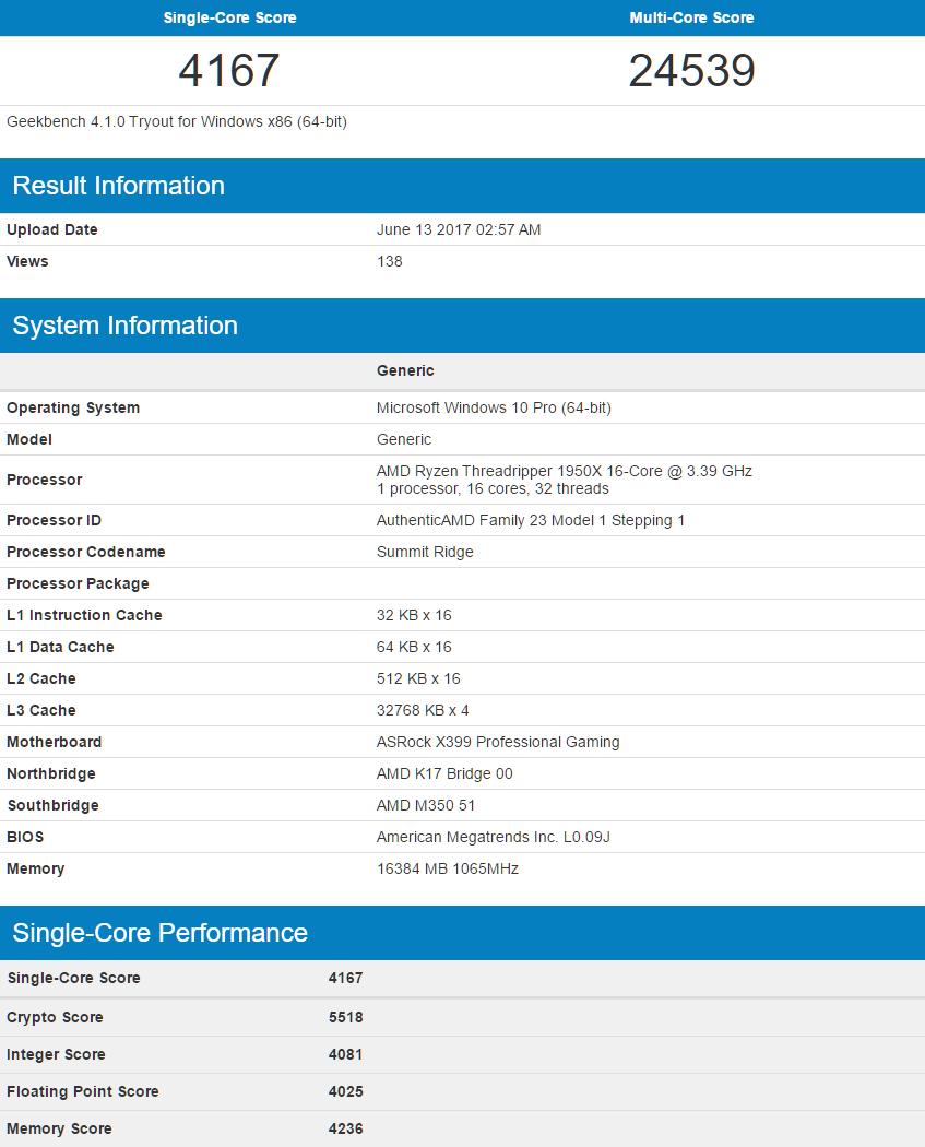 Процессор AMD Ryzen Threadripper 1950X протестирован вGeekbench