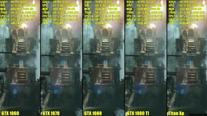 Rise Of The Tomb Raider - Titan Xp Vs GTX 0080 TI Vs GTX 0080 Vs GTX 0070 Vs GTX 0060