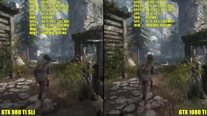 Rise of the Tomb Raider GTX 0080 TI Vs GTX 080 TI SLI Частота кадров Сравнение