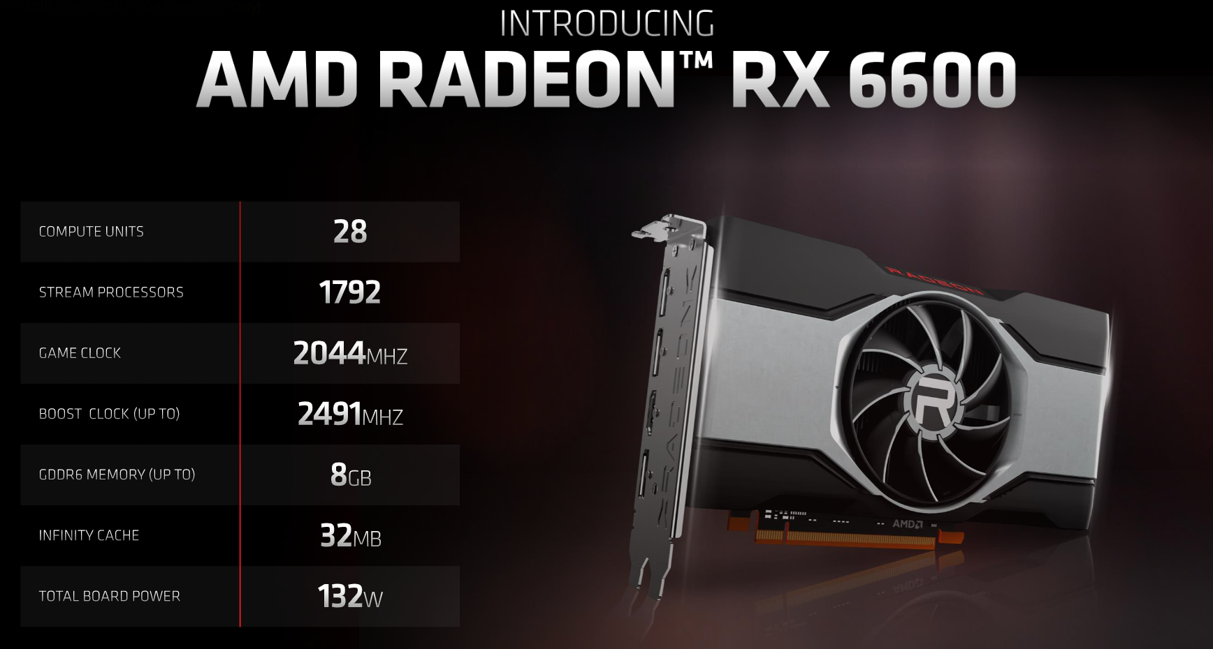 AMD официально представила Radeon RX 6600: 1080p за 329 долларов