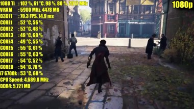 Assassins Creed Syndicate GTX 1080 Ti OC | 1080p - 1440p - 4K (2160p) ТЕСТ ЧАСТОТЫ КАДРОВ
