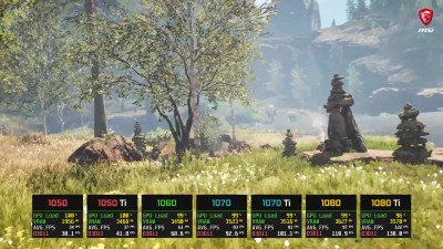 Сравнение - Far Cry Primal GTX 1050 vs. 1050 Ti vs. 1060 vs. 1070 vs. 1070 Ti vs. 1080 vs. 1080 Ti