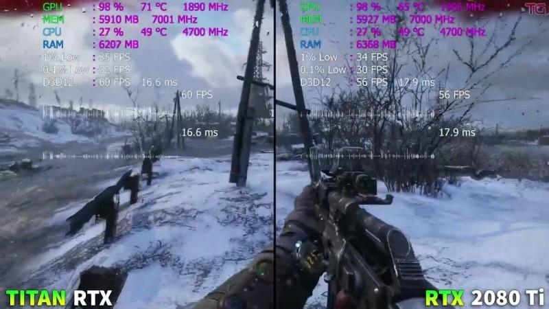 TITAN RTX vs RTX 2080 Ti Тест в 8 Играх 4K (i9 9900k)