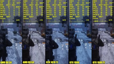 Сравнение частоты кадров - The Division DX12 1080 TI Vs 1080 Vs 1070 TI Vs AMD RX 64 Vs AMD RX 56